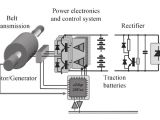 Dynamo Generator Motor Wiring Diagram Gn 6508 together with Ac Generator Circuit Diagram On