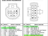 E4od Transmission Wiring Diagram 91 E4od Transmission Wiring Diagram Wiring Diagram Show