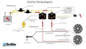 Electric Fan Wiring Diagram Dual Radiator Fan Wiring Diagram Wiring Diagram for You