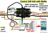 Electrical Contactor Wiring Diagram Circuit Diagram Wiring A Contactor Wiring Diagram Mega