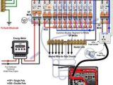Electrical Service Panel Wiring Diagram How to Connect A Portable Generator to the Home Supply 4