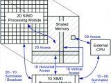 Electrical Wiring Diagram App Electrical Wiring Diagram Maker Download Wiring Diagram Sample