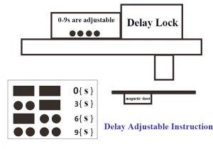 Electromagnetic Door Lock Wiring Diagram Electric Bolt Lock Fcard Premium Electric Lock Series Fcard