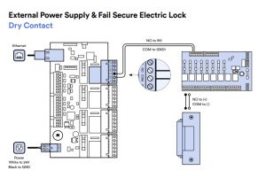 Electromagnetic Door Lock Wiring Diagram External Power Supply Fail Secure Electric Lock Kisi