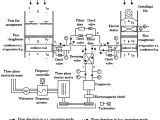 Electronic Expansion Valve Wiring Diagram Energies Free Full Text Progress In Heat Pump Air