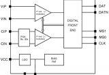 Engine Interface Module Wiring Diagram Stpms1 Smart Sensor Dual Channel 1st order I I Modulator