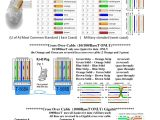 Ethernet Cat5e Cable Wiring Diagram Cat5e Wiring Diagram A or B Manual E Book