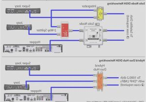 Ethernet Cat5e Cable Wiring Diagram Power Over Ethernet Wiring Diagram Popular Wiring Diagram A Cat5