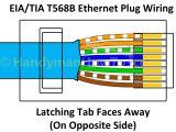 Ethernet Plug Wiring Diagram Rj45 Diagram Pdf Wiring Diagram Expert