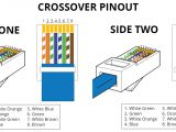 Ethernet Rj45 Wiring Diagram Pin Ethernet Wiring Standard Pin Out On Pinterest Book Diagram Schema