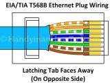 Ethernet Rj45 Wiring Diagram Rca Cat5e Wiring Diagram Wiring Diagram Blog