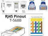 Ethernet Rj45 Wiring Diagram T568b Pinout Diagram Wiring Diagram Files