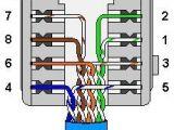 Ethernet Wall Jack Wiring Diagram Terminating Wall Plates Wiring Teknik Listrik Teknologi