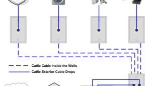 Ethernet Wire Diagram Network Through Electrical Wiring Blog Wiring Diagram