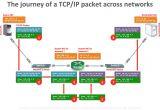 Ethernet Wiring Diagram Ethernet Wiring Diagram Free Wiring Diagram