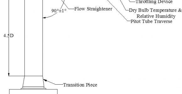 Ethernet Wiring Diagram Ethernet Wiring Schematic Wiring Diagram