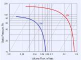 Exhaust Fan Wiring Diagram Australia Ezifit Thru Roof Exhaust Fan Ece204t Fans Fantech