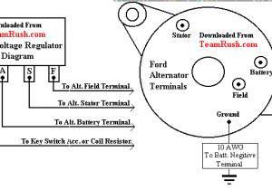 External Voltage Regulator Wiring Diagram 1991 F350 Voltage Regulator Diagram Wiring Diagram Name