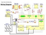 Ez Go Golf Cart Battery Charger Wiring Diagram Ez Go Charger Wiring Diagram Wiring Diagram Expert