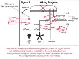 Fan Switch Wiring Diagram 1 Way Dimmer Switch Wiring Diagram Beautiful Hunter Fan Light Dimmer