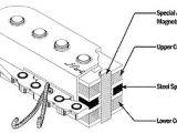 Fender Hot Noiseless Pickups Wiring Diagram Fender Hot Noiseless Strat Pickups