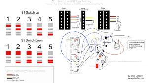 Fender S1 Switch Wiring Diagram Hsh Guitar Wiring 10 Pickup Combinations 4 Pole Switch and S1