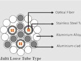 Fiber Optic Cable Wiring Diagram Fiber Optic Cable Opgw Cables Optical Ground Wire Cables