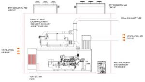 Field Control Power Vent Wiring Diagram Combined Heat Power Teknoxgroup