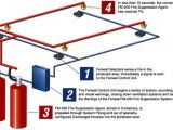 Fire Alarm System Wiring Diagram Method Statement for Installation Of Clean Agent Fire