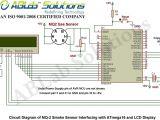 Fire Alarm System Wiring Diagram Mq 2 Smoke Sensor Interfacing with Avr atmega16