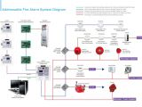 Fire Alarm Wiring Diagram Basic Fire Alarm System Diagram Wiring Diagram Operations