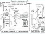 Fisher Plow Headlight Wiring Diagram Chevy Western Plow solenoid Wiring Diagram Wiring Diagram Expert