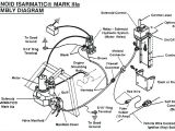 Fisher Plow Headlight Wiring Diagram Snow Plow solenoid Wiring Diagram My Wiring Diagram