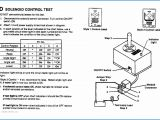 Fisher Plow Wiring Diagram Minute Mount 1 Fisher Plow Electrical Diagram Wiring Diagram Blog