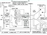 Fisher Plow Wiring Diagram Western Plow solenoid Wiring Diagram Wiring Diagram Ame