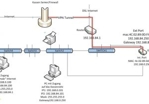 Fluorescent Tube Wiring Diagram Multiple Fluorescent Light Wiring Diagram Wiring Diagram New