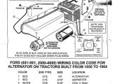 Ford 8n 6v Wiring Diagram 801 6 Volt to 12 Wiring Diagram Wiring Library