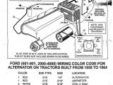 Ford 8n Spark Plug Wire Diagram Bl 8722 Wiring Diagrams Harnesses for ford Tractors