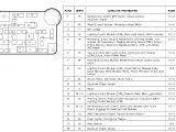 Ford Crown Victoria Radio Wiring Diagram 93 ford Crown Vic Fuse Box Wiring Diagram