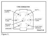 Ford F250 Trailer Wiring Diagram Trailer Wiring On the 2005 ford Freestar Wiring Diagram Blog