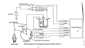 Ford Ignition Coil Wiring Diagram 1963 ford Ignition Coil Wiring Wiring Diagrams Bib