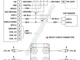 Ford Ignition Control Module Wiring Diagram ford Explorer Ignition Wiring Diagram Wiring Diagram Inside