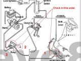 Ford Mustang Wiring Diagram 1998 ford Starter Wiring Wiring Diagram