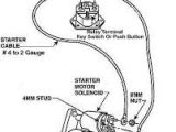 Ford Starter Relay Wiring Diagram F150 Starter solenoid Diagram Wiring Diagram Paper