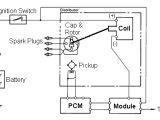 Ford Telstar Distributor Wiring Diagram Engine Won T Start No Spark