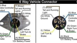 Ford Truck Trailer Plug Wiring Diagram Stock Trailer Wiring Diagram Need An F150 Trailer towing Wiring