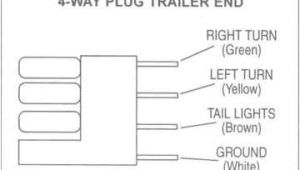 Four Way Trailer Wiring Diagram Collection 4 Way Trailer Wiring Diagram Pictures Diagrams