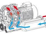 Fpz Blower Wiring Diagram Jwe Surface Finishing Uk News