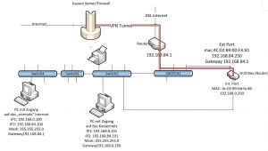 Free Wiring Diagram software Mac Guitar Wiring Diagram Creator Wiring Diagram List