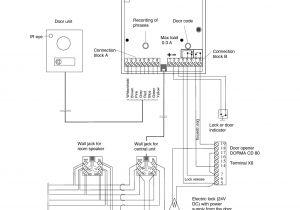 Garage Door Sensor Wiring Diagram Rsx Garage Door Sensor Wiring Diagram Wiring Diagrams Value